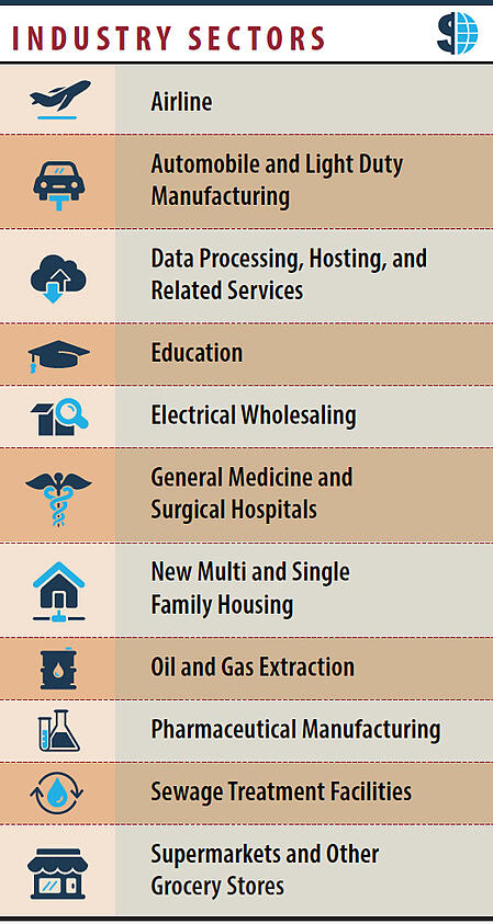 Economic-Outlook-Jan2021-Industries
